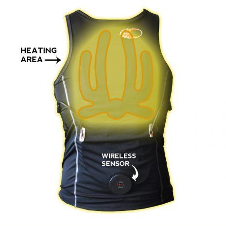 Wireless Thermalution - Yellow Grade Plus